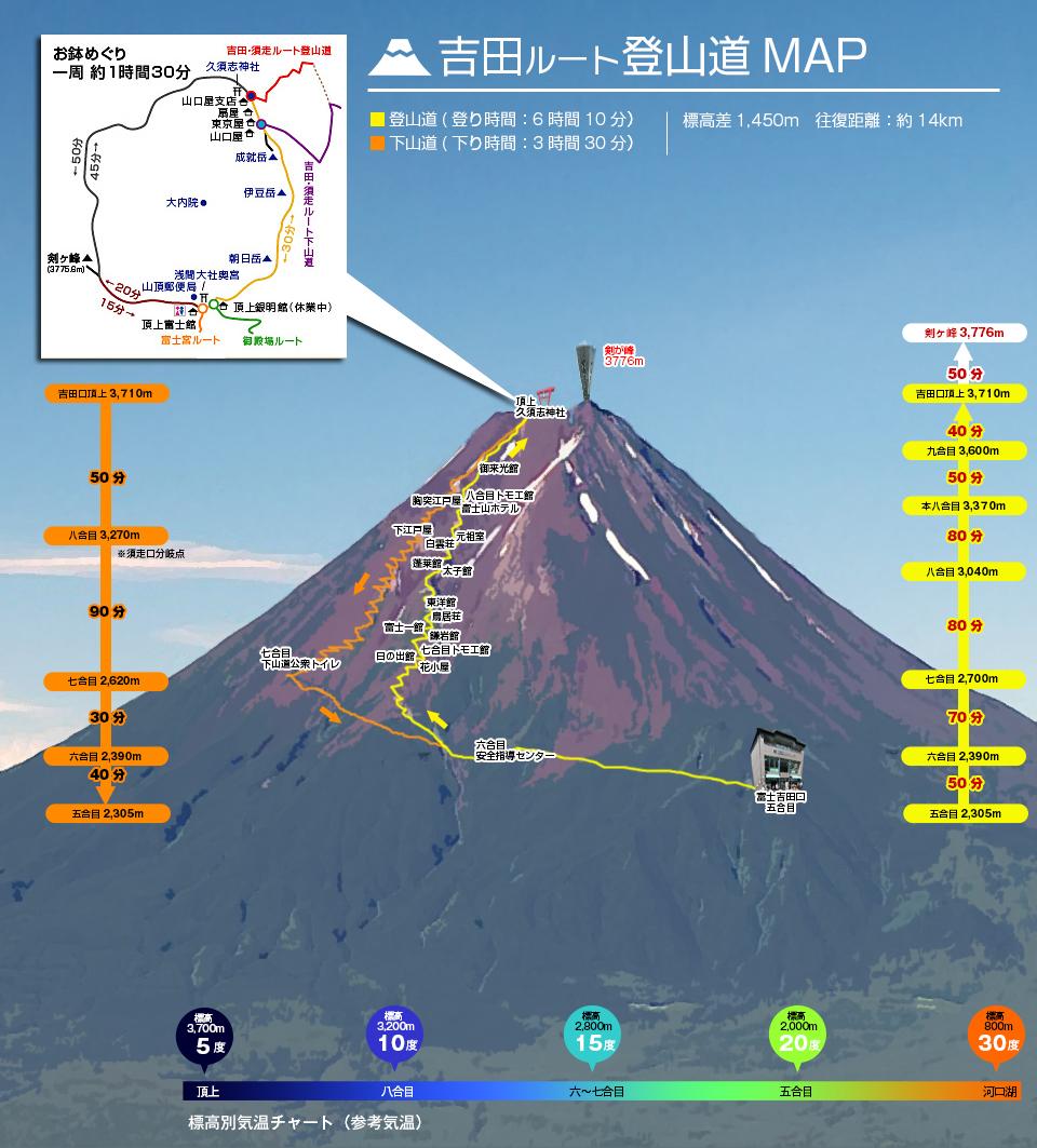富士吉田口ルートマップ | Vipツアー(viptour)